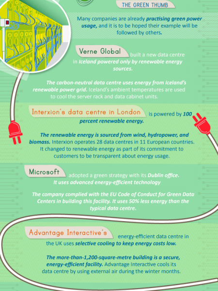Clean Cloud Power and Green Data Centres Infographic