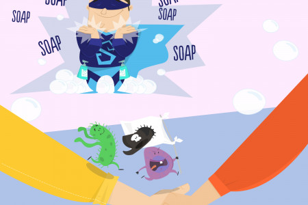 Clean hands and your food factory Infographic