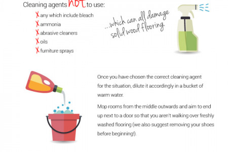 Cleaning & Maintaining Your Wood Flooring Infographic