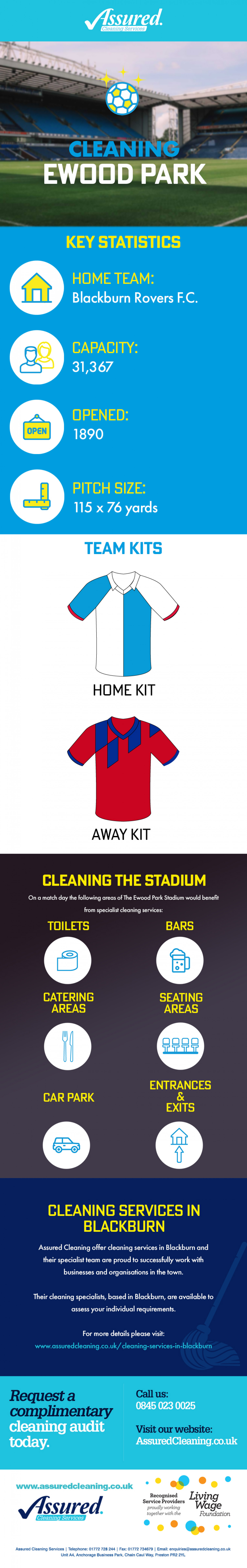 Cleaning Ewood Park Infographic