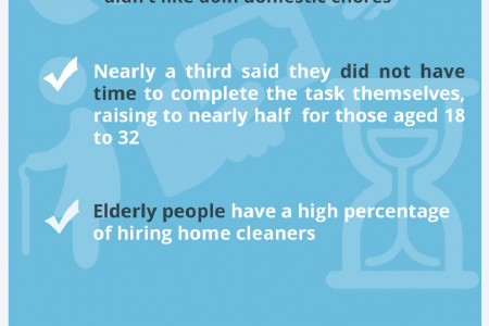 Cleaning Facts Infographic