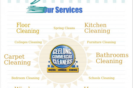 Cleaning Services At Geelong Commercial Cleaners Infographic