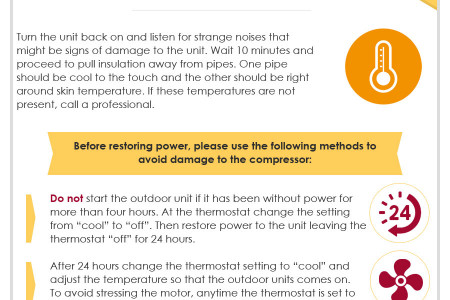 Cleaning your Air Conditioner for Spring  Infographic
