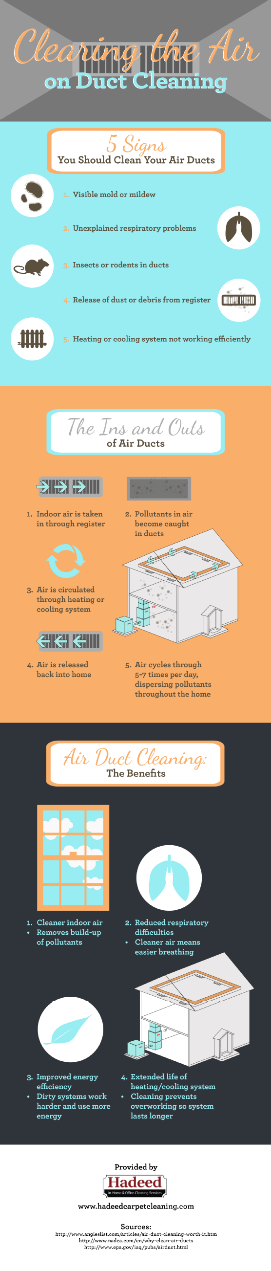 clearing-the-air-on-duct-cleaning_52316c