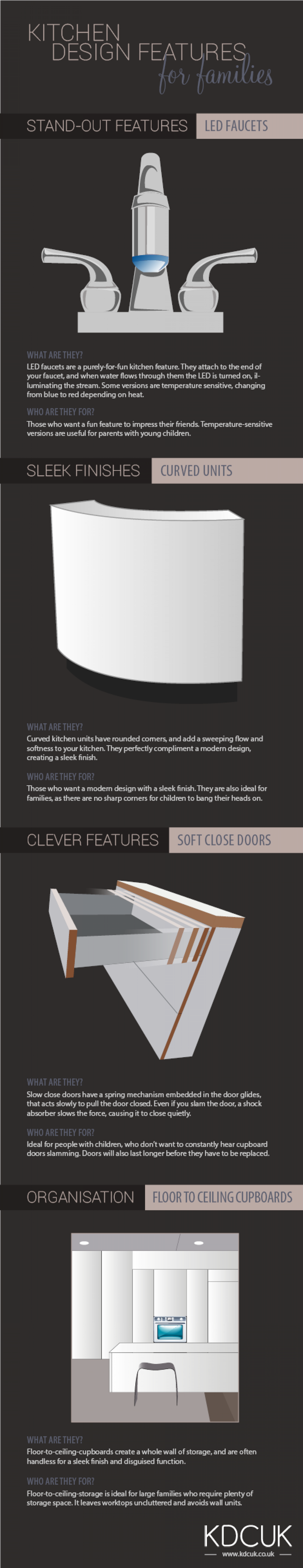 Clever Kitchen Design Features for Families  Infographic