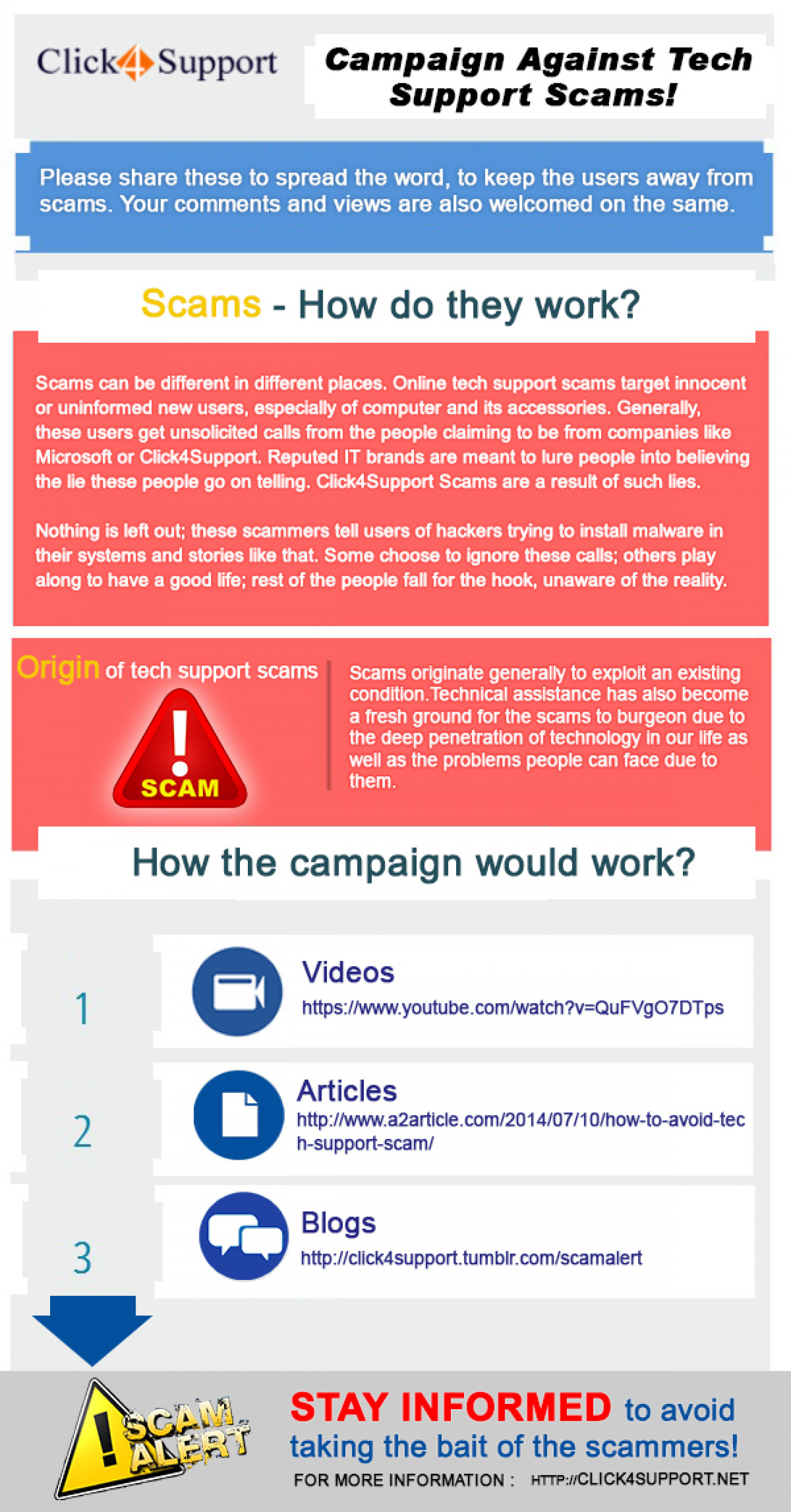 Click4Support : Campaign Against Tech Support Scams! Infographic