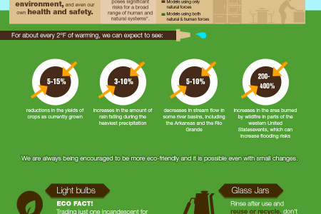 Climate Change – Can We Help? An Infographic Infographic