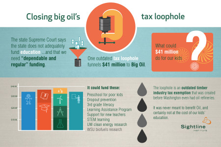 Closing Big Oil's Tax Loophole Infographic