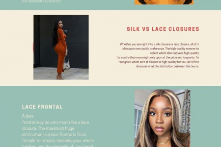 Closures, Frontals, 360 Frontals, or Leave Out Infographic