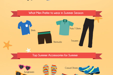 Clothing & Fashion Trends in Summer Season Infographic