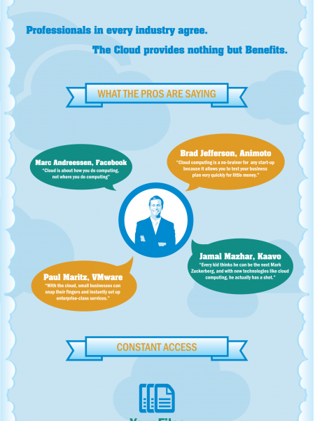 Cloud Computing Benefits & Advantages Infographic