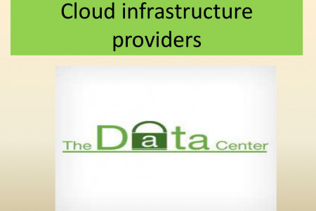 Cloud infrastructure providers Infographic