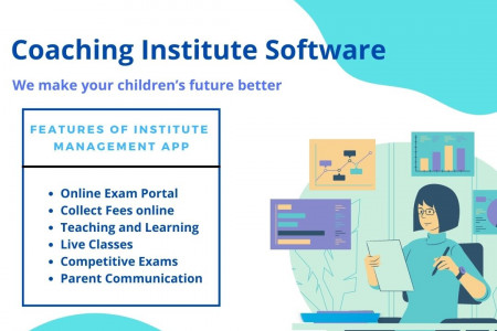 Coaching Institute Software Infographic
