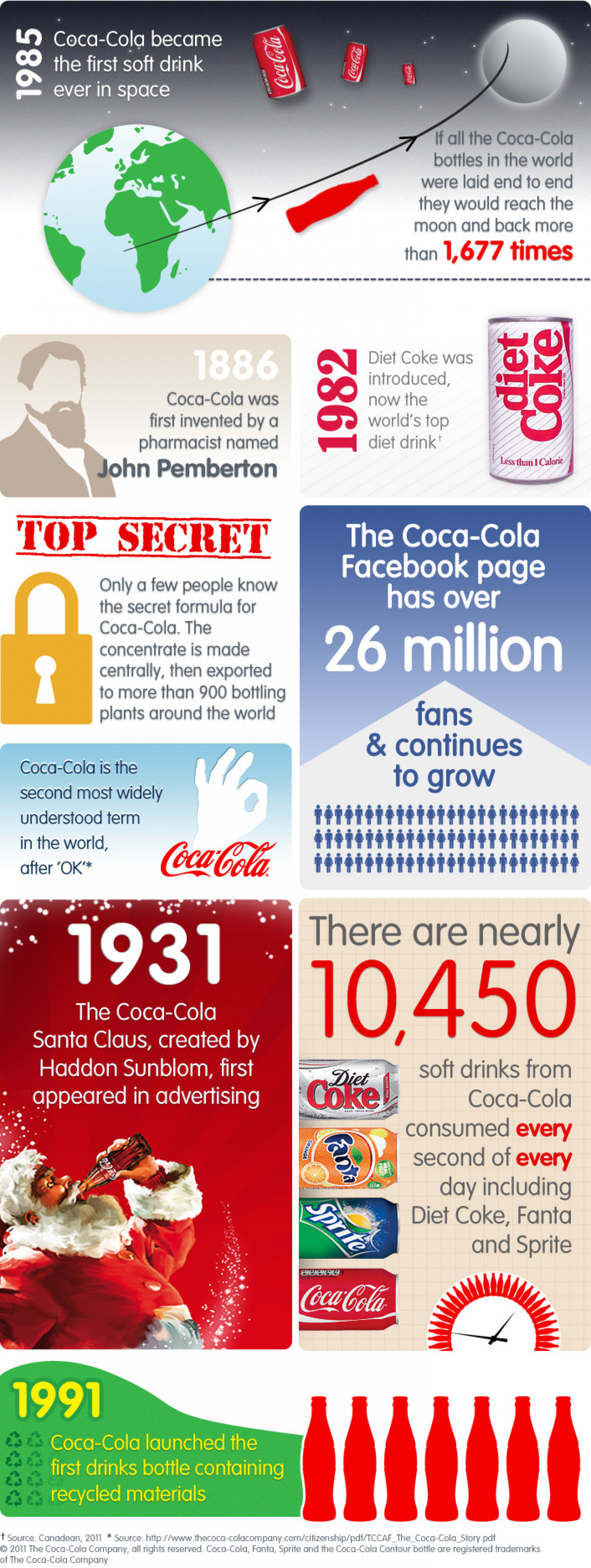 Coca-Cola Fun Facts Infographic