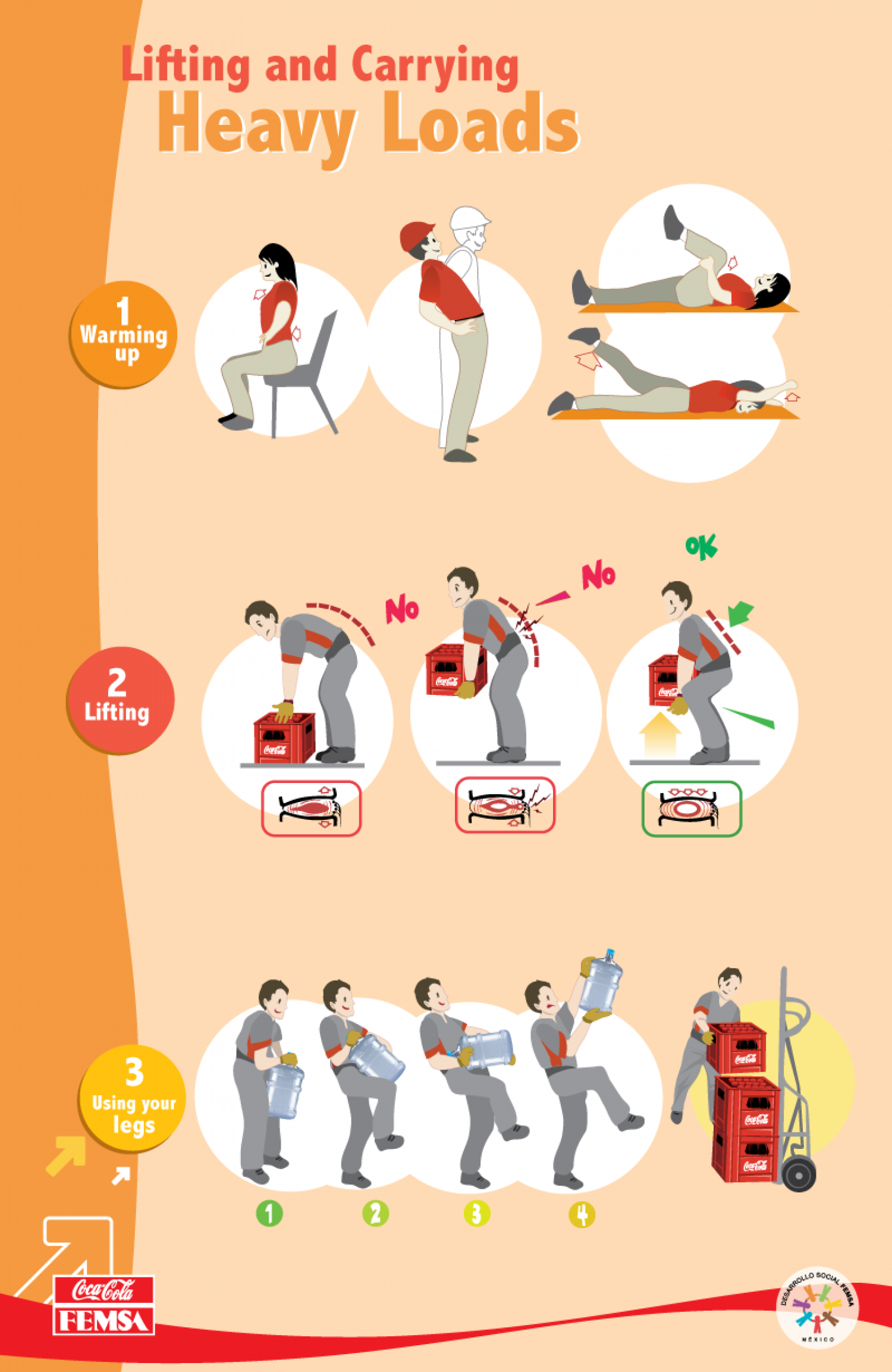 Lifting and Carrying Heavy Loads. Coca-Cola Infographic