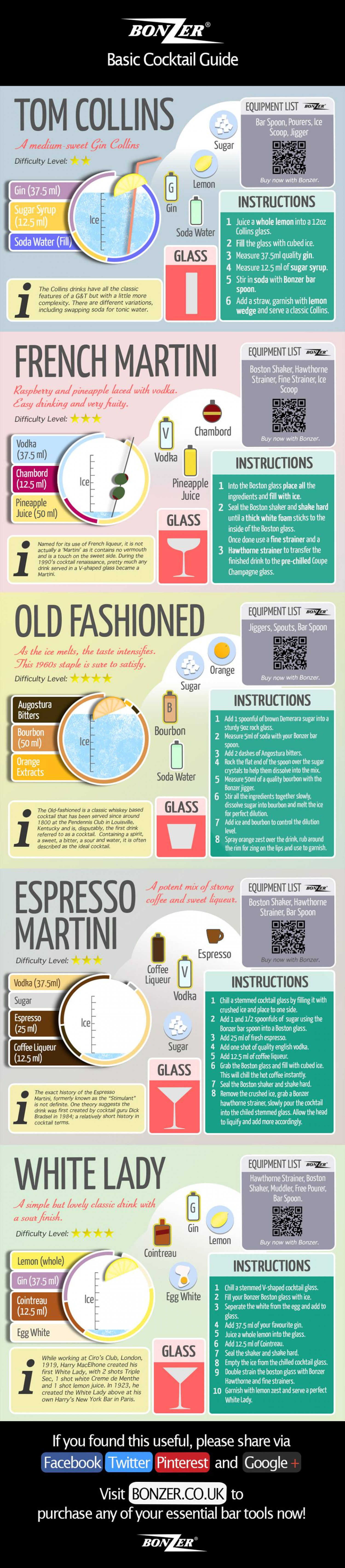 Basic Cocktail Guide Infographic