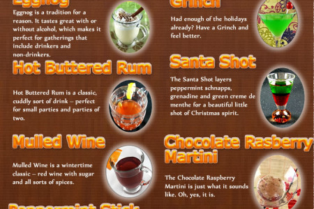 Cocktails of Christmas Infographic