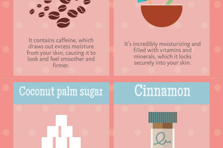 Coffee Body Scrub for Skin Firming Infographic