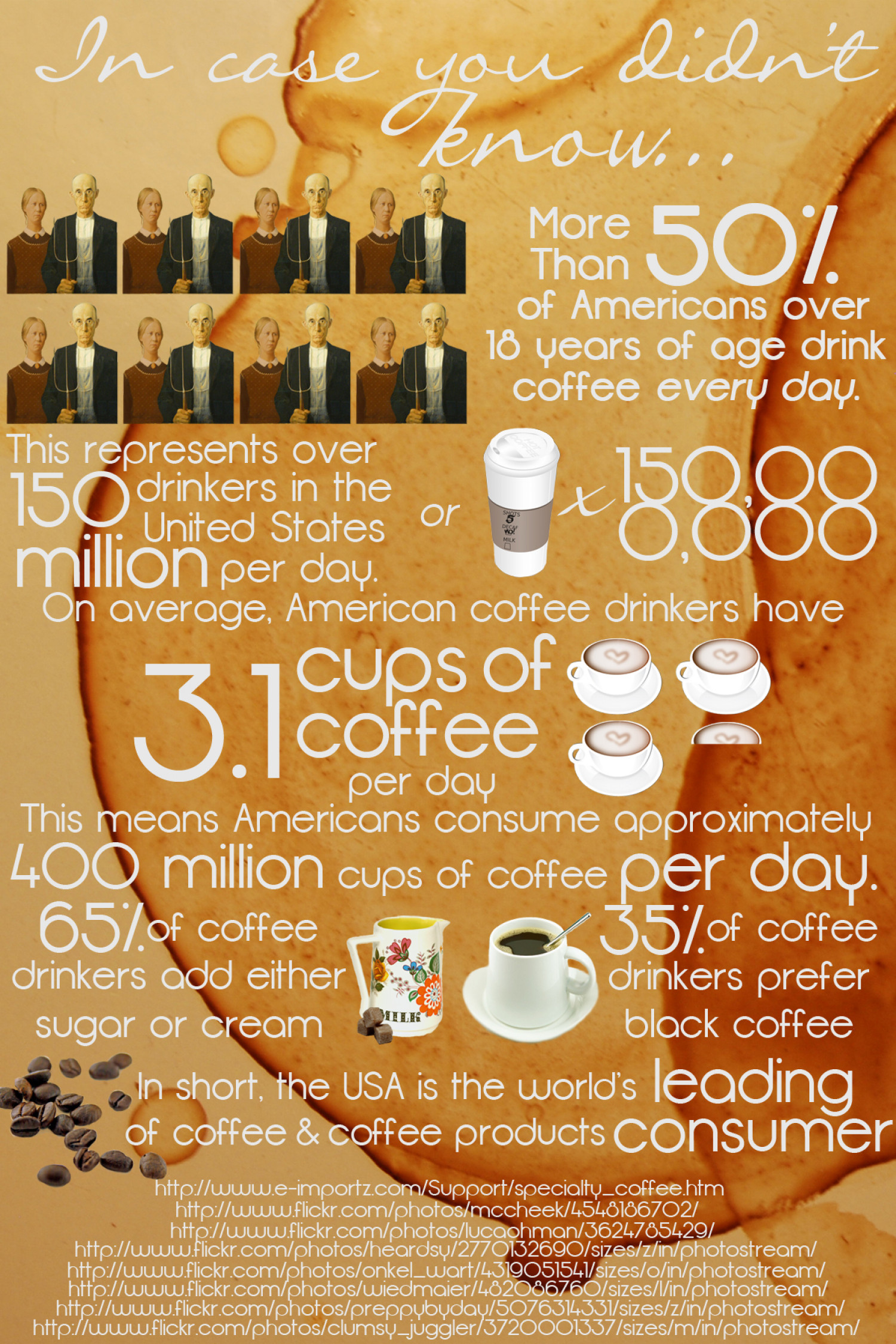 Coffee Consumption in the USA Infographic