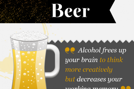 Coffee or Beer : What makes you more creative? Infographic