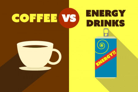 Coffee vs Energy Drinks  Infographic