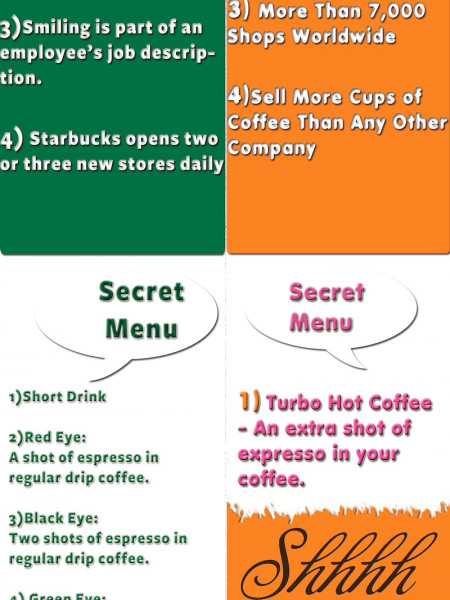 Coffee Wars: Starbucks vs. Dunkin' Donuts Infographic