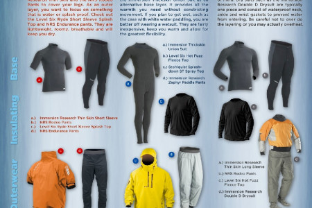 Cold Weather Paddling Apparel Layering Guide Infographic