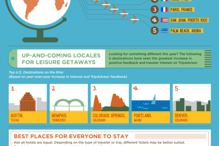 Cold Weather Wanderlust Infographic