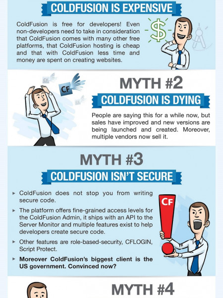 ColdFusion Myths & Realities Infographic