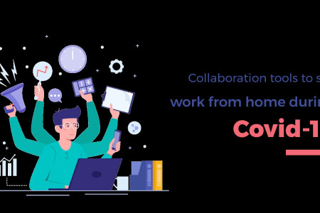 Collaboration Tools To Sail Work From Home During COVID - 19 Infographic
