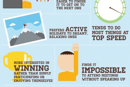 College Crackup, Coping With Academic Pressure Infographic