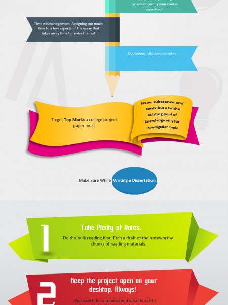 College Essays Prerequisites | Management Writing Solutions Infographic