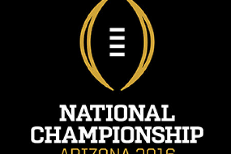College Football Championship (Infographic) Infographic