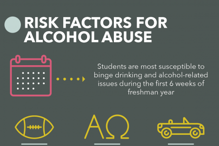 College Students and Substance Abuse Infographic