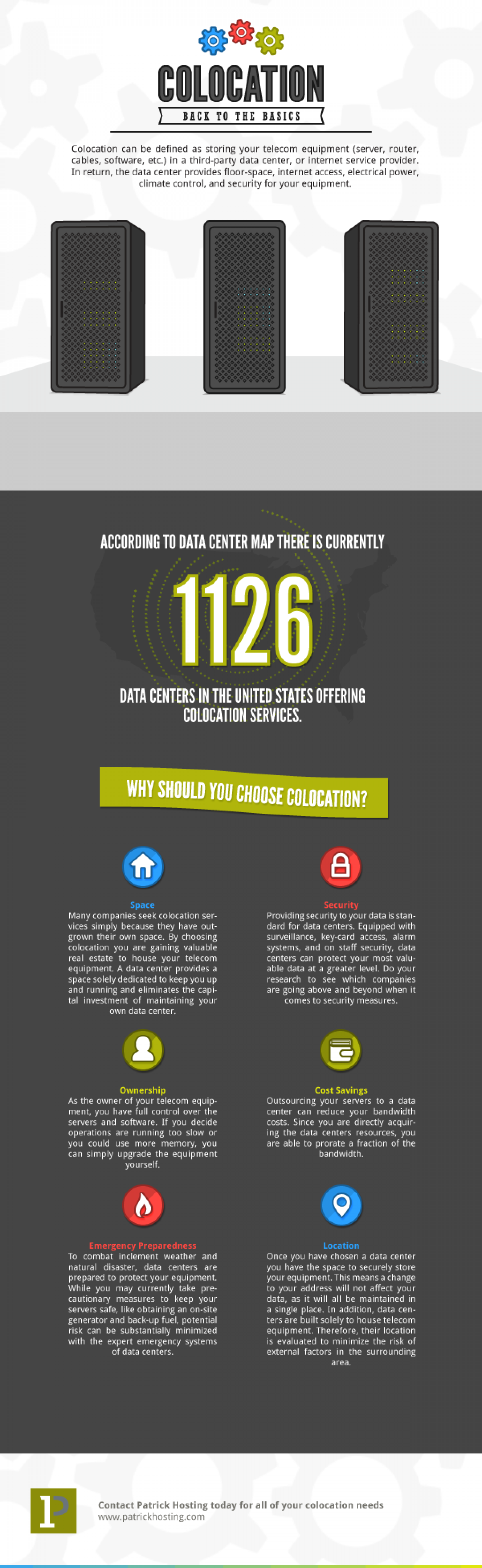 Colocation: Back to the Basics Infographic