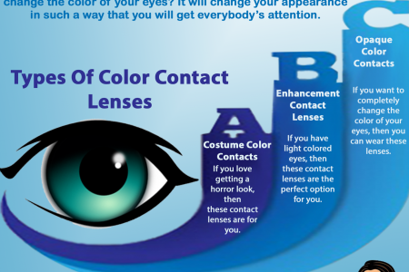 Color Contact Lenses Can Change Your Whole Appearance Infographic