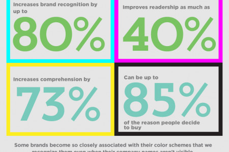Color in marketing Infographic