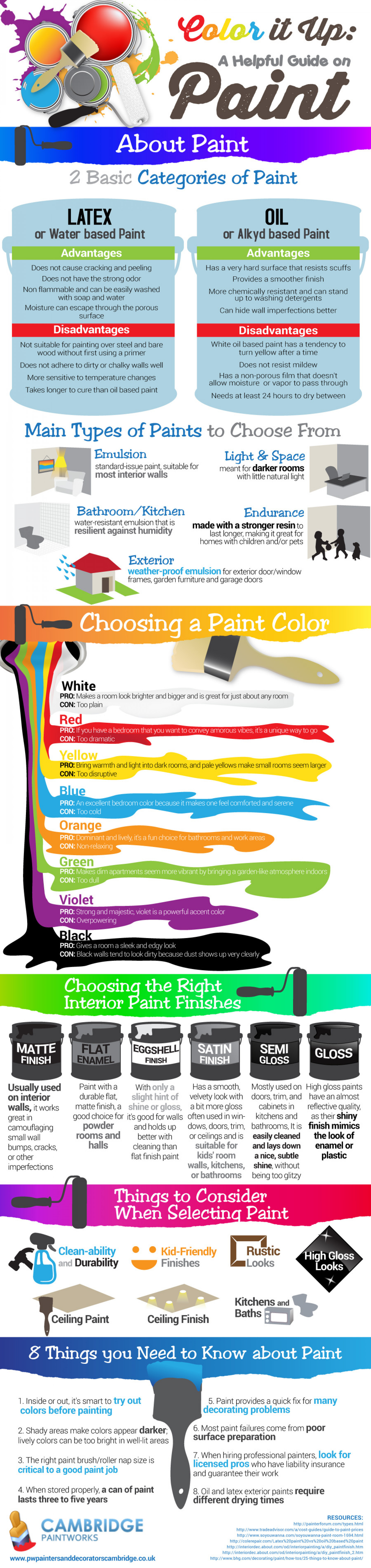 Color it Up: A Helpful Guide on Paint Infographic
