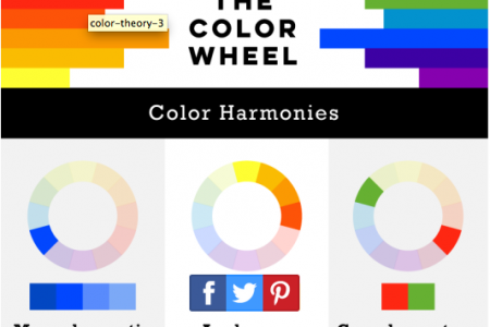 Color Theory for Designers Infographic