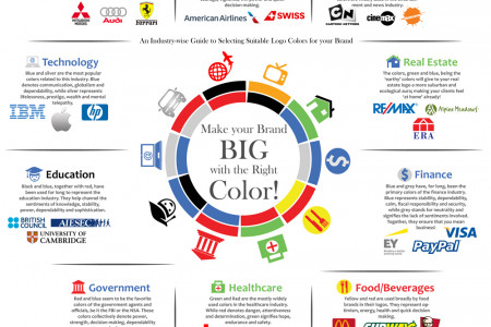 Make Your Brand Big with the Right Color! Infographic