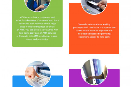 ColoradoATMServices: Advantaging Businesses And Customers! Infographic