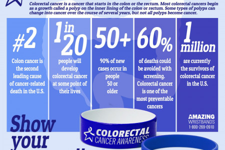 Colorectal Cancer Infographics Infographic