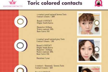 Colored Contacts for Astigmatism Infographic