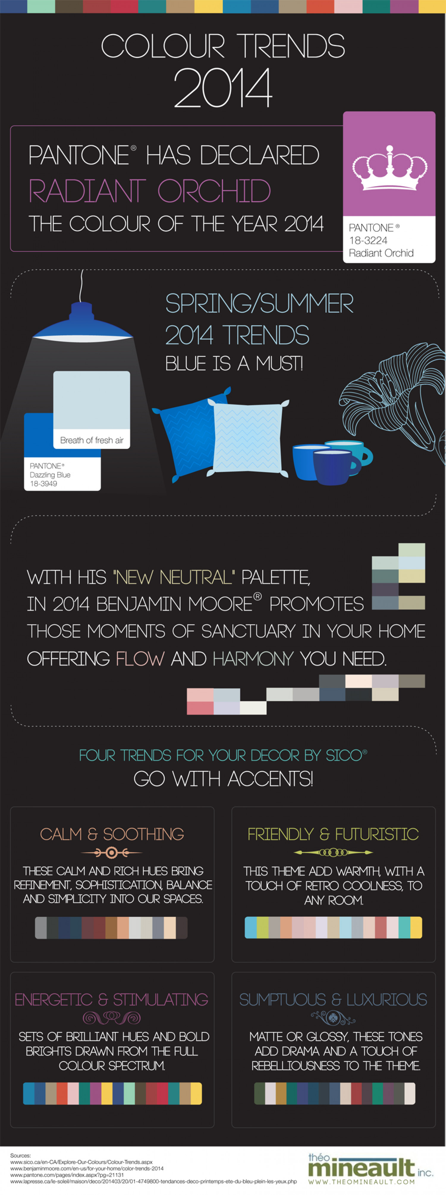 Colour Trends 2014 Infographic