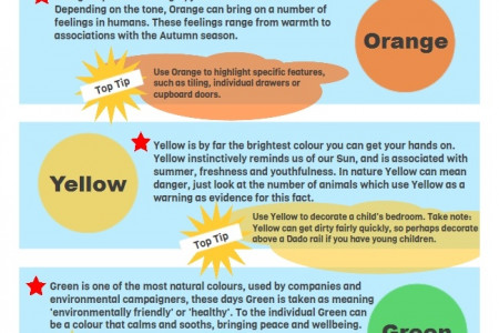 Colours meaning and how to use them for your home Infographic