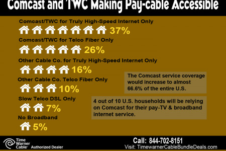 Comcast & TWC making pay-cable accessible Infographic