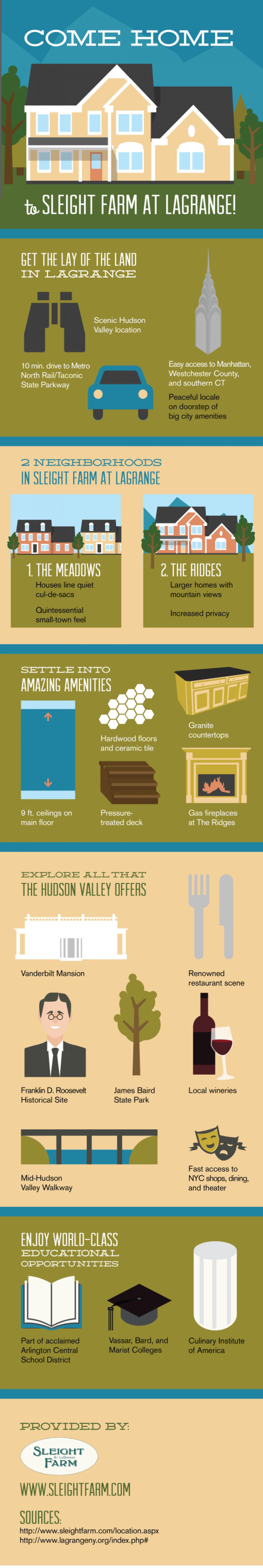 Come Home to Sleight Farm at LaGrange!  Infographic