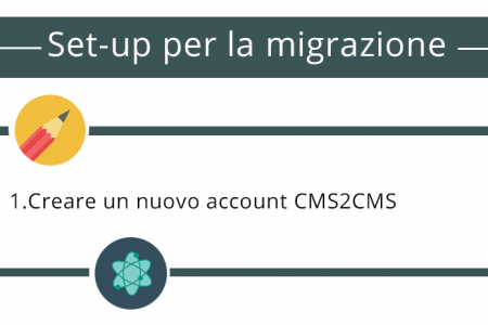 Come migrare da Joomla a WordPress Infographic