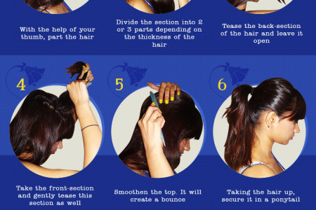 Comeback of Classic 1960s Hairstyle: Wrapped Pony with Bouffan Infographic