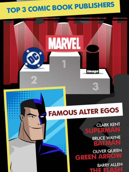 Comics Take the Screen Infographic